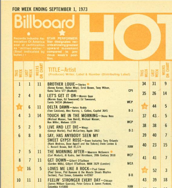 Hitliste September 1973